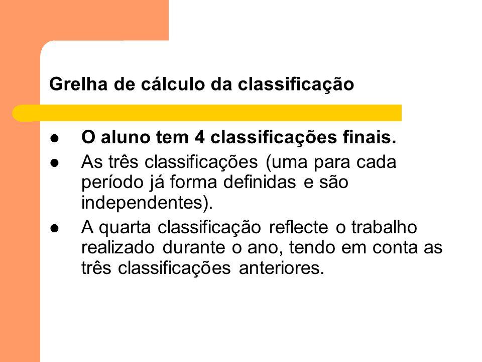 Grelha de cálculo da classificação O aluno tem 4 classificações finais. As três classificações (uma para cada período já forma definidas e são indepen