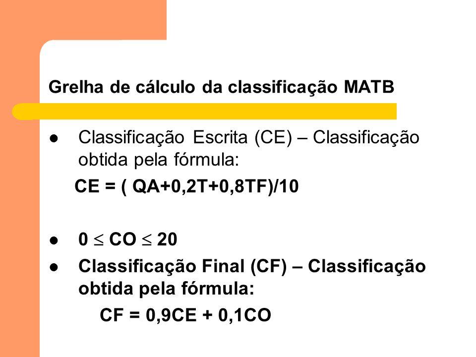 Grelha de cálculo da classificação MATB Classificação Escrita (CE) – Classificação obtida pela fórmula: CE = ( QA+0,2T+0,8TF)/10 0 CO 20 Classificação
