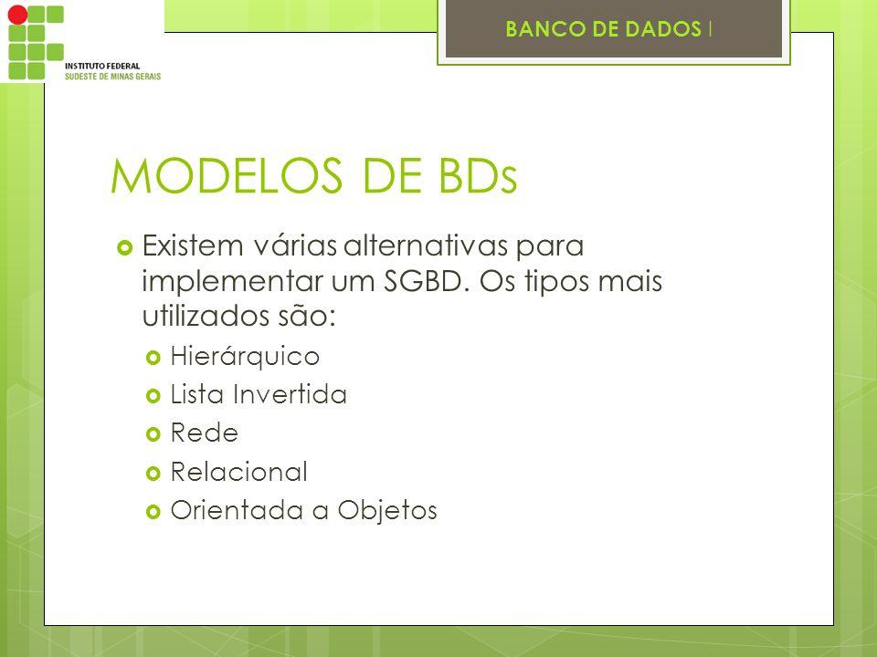 BANCO DE DADOS I MODELOS DE BDs Existem várias alternativas para implementar um SGBD. Os tipos mais utilizados são: Hierárquico Lista Invertida Rede R