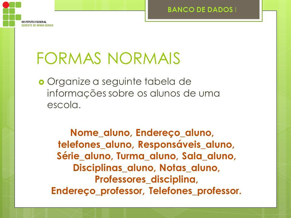 BANCO DE DADOS I FORMAS NORMAIS Organize a seguinte tabela de informações sobre os alunos de uma escola. Nome_aluno, Endereço_aluno, telefones_aluno,