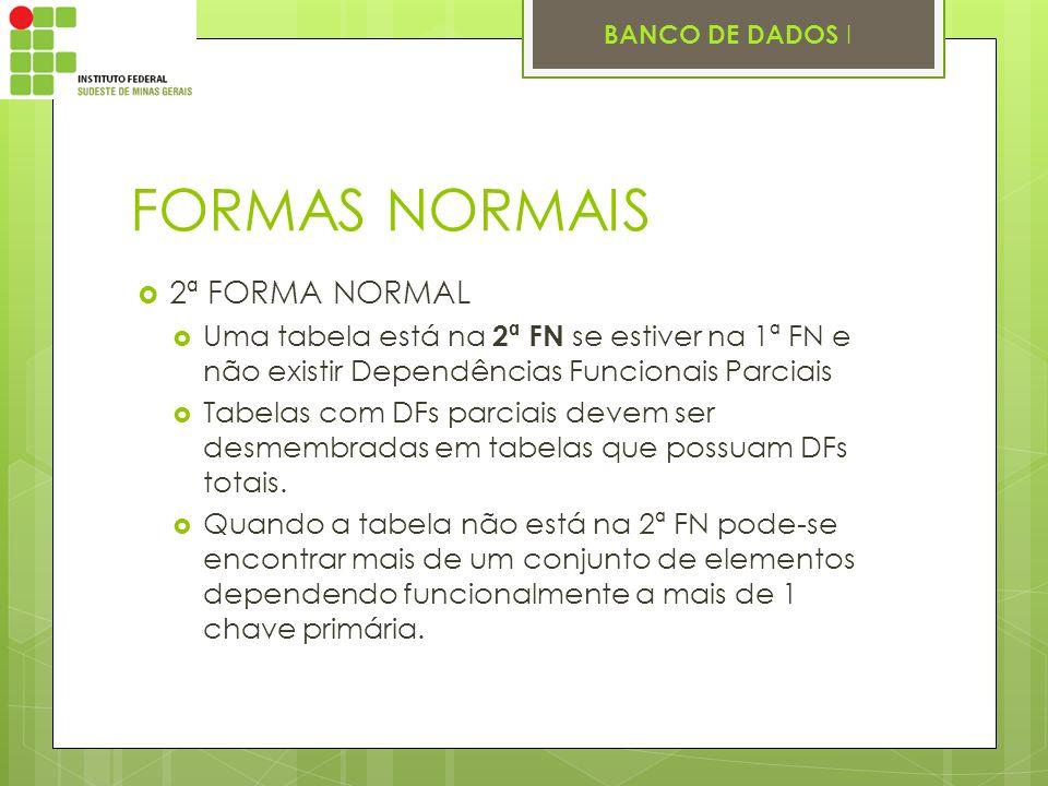 BANCO DE DADOS I FORMAS NORMAIS 2ª FORMA NORMAL Uma tabela está na 2ª FN se estiver na 1ª FN e não existir Dependências Funcionais Parciais Tabelas co