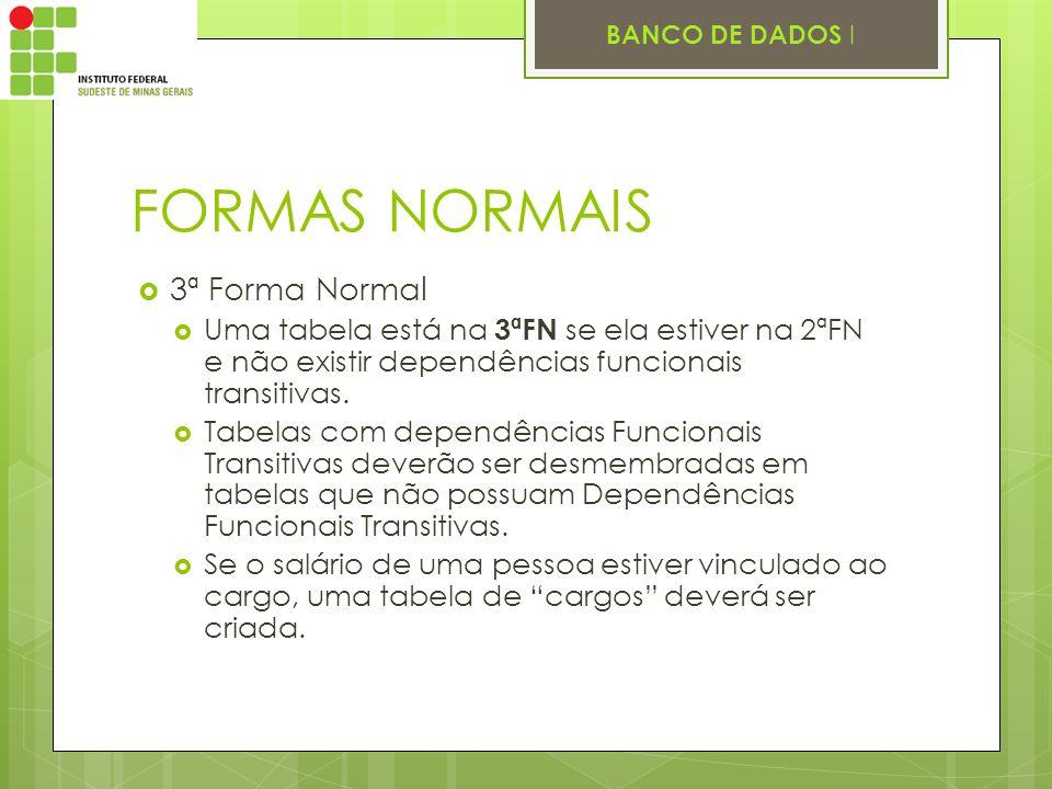 BANCO DE DADOS I FORMAS NORMAIS 3ª Forma Normal Uma tabela está na 3ªFN se ela estiver na 2ªFN e não existir dependências funcionais transitivas. Tabe