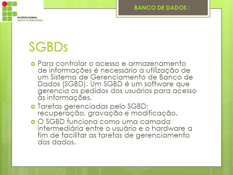 BANCO DE DADOS I SGBDs Para controlar o acesso e armazenamento de informações é necessário a utilização de um Sistema de Gerenciamento de Banco de Dad