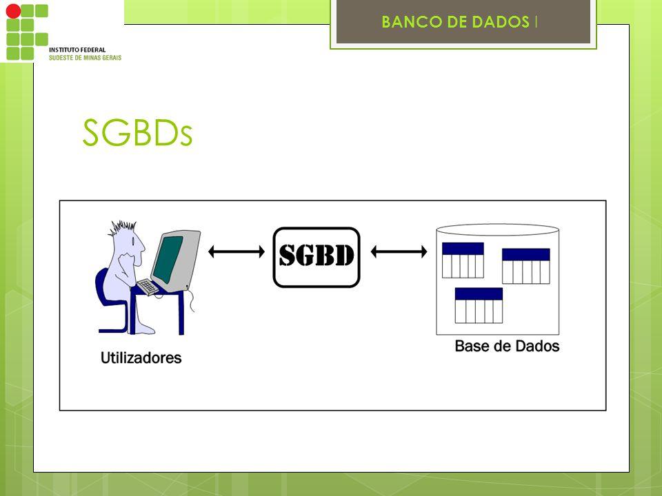 BANCO DE DADOS I SGBDs