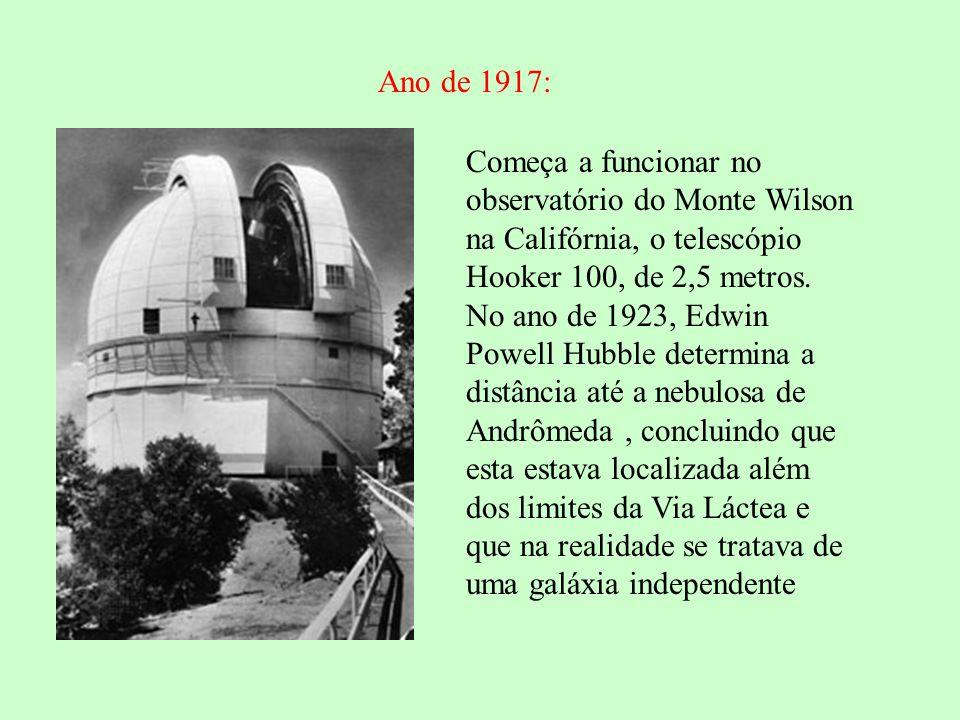 Ano de 1917: Começa a funcionar no observatório do Monte Wilson na Califórnia, o telescópio Hooker 100, de 2,5 metros. No ano de 1923, Edwin Powell Hu