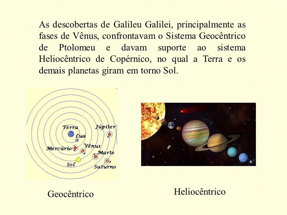 As descobertas de Galileu Galilei, principalmente as fases de Vênus, confrontavam o Sistema Geocêntrico de Ptolomeu e davam suporte ao sistema Heliocê