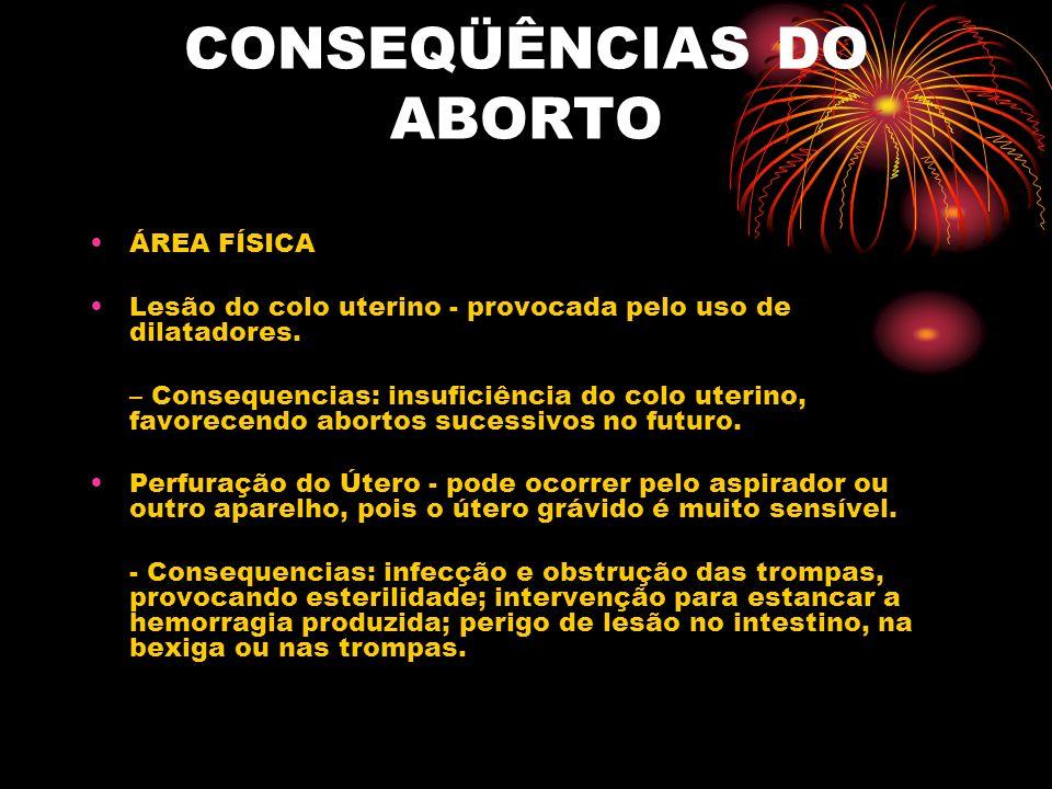 CONSEQÜÊNCIAS DO ABORTO Infecção uterina secundária, decorrente do aborto: apesar dos antibióticos administrados antes do aborto, há grande incidência de infecções e obstrução de trompas.