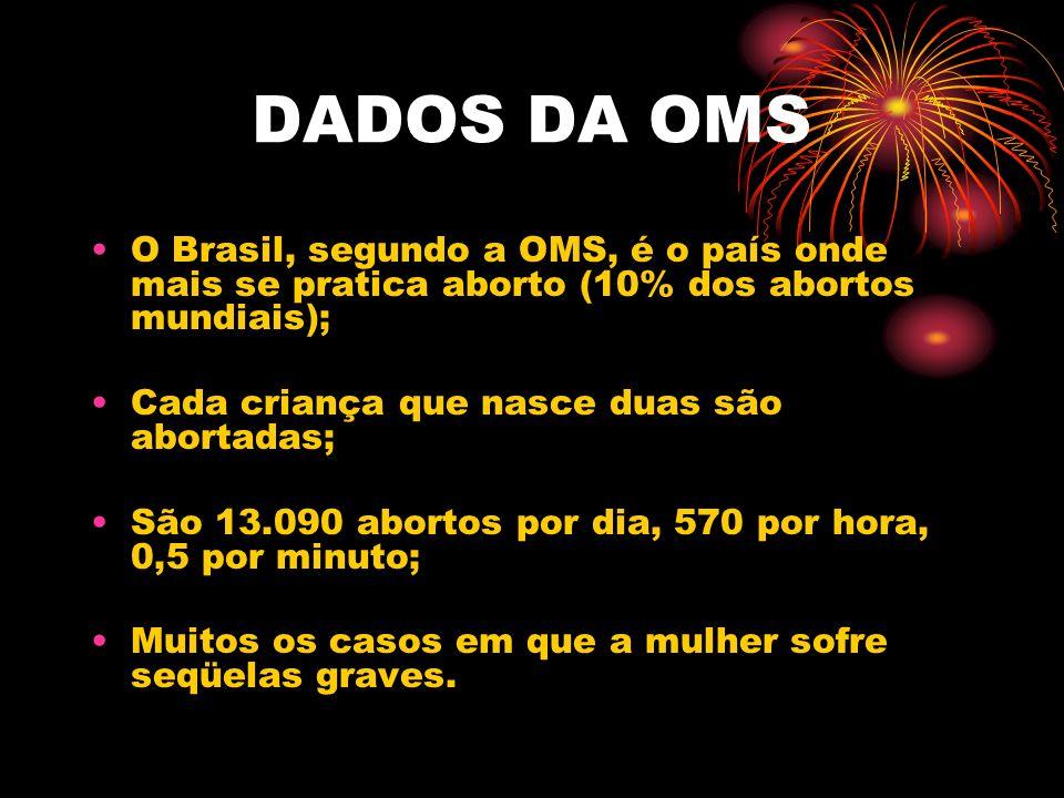 Site: garotasadolescentes.hpg.com.br 1 milhão de abortos são feitos; clandestinamente por ano no Brasil; 300 mil mulheres são internadas com complicações decorrentes de abortos clandestinos; 205 abortos legais foram feitos (em um ano) por hospitais públicos no Brasil, em casos de estupro e risco de vida para a mulher.