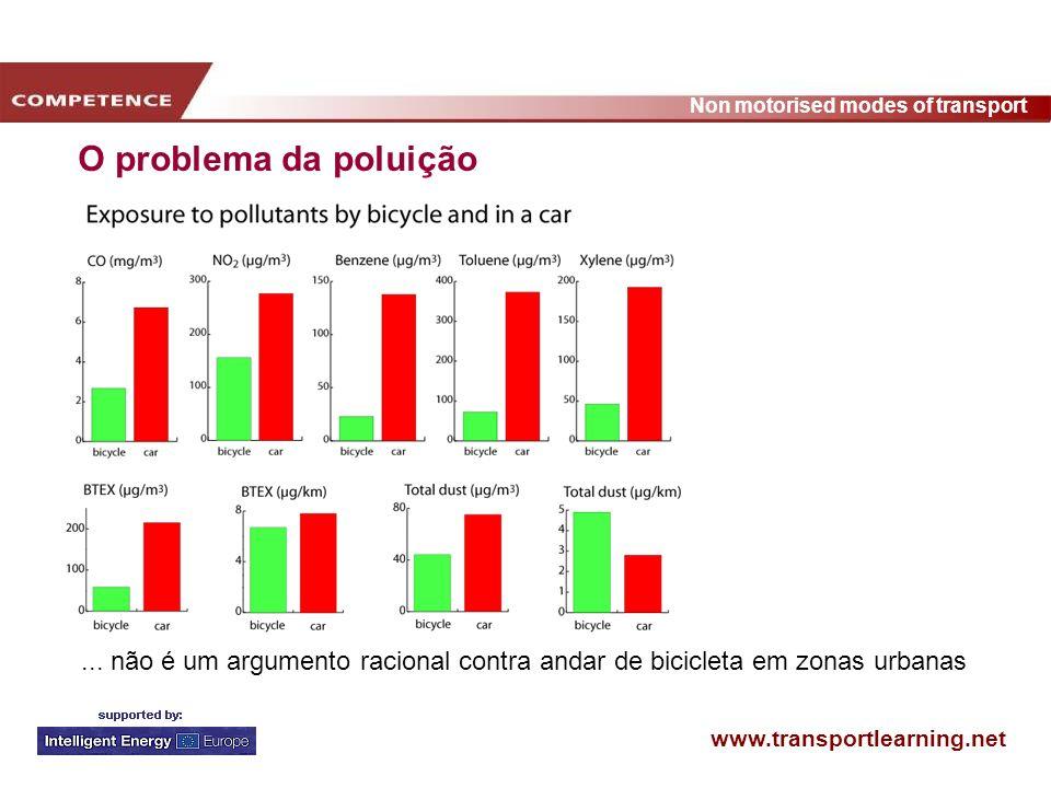 www.transportlearning.net Non motorised modes of transport Factores de motivação (após importância) Exercício, bem estar pessoal e saúde Custos Consciência ambiental Devoção