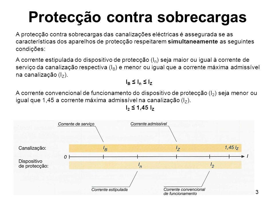 13 Protecção contra sobrecargas A protecção contra sobrecargas das canalizações eléctricas é assegurada se as características dos aparelhos de protecç