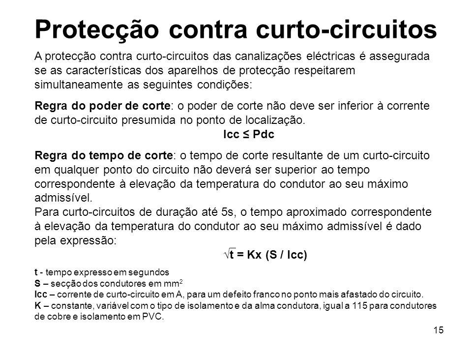 15 Protecção contra curto-circuitos A protecção contra curto-circuitos das canalizações eléctricas é assegurada se as características dos aparelhos de