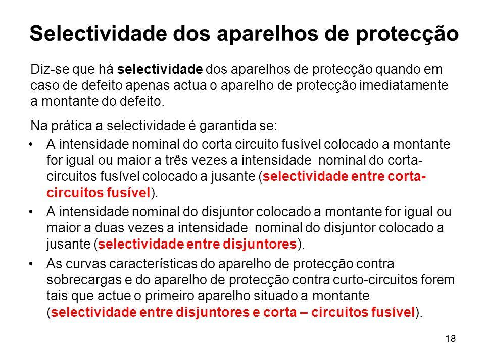 18 Selectividade dos aparelhos de protecção A intensidade nominal do corta circuito fusível colocado a montante for igual ou maior a três vezes a inte