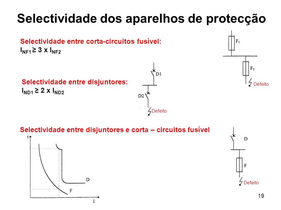 19 Selectividade dos aparelhos de protecção Selectividade entre corta-circuitos fusível: I NF1 3 x I NF2 Defeito Selectividade entre disjuntores: I ND