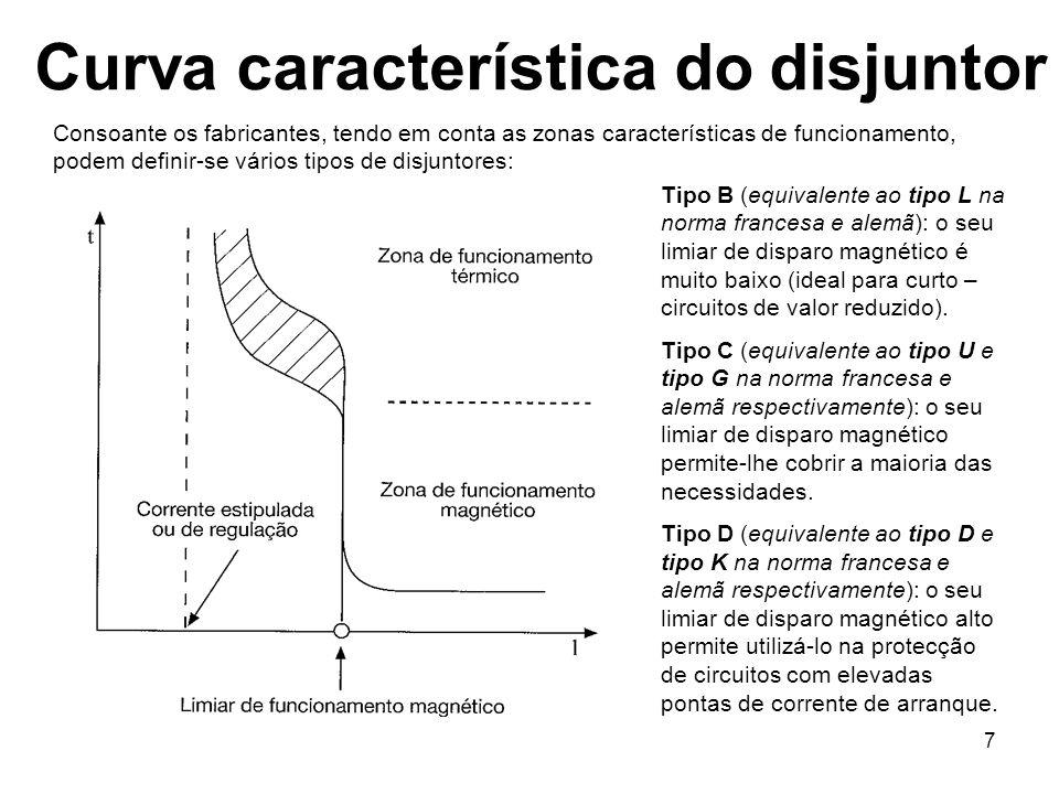 7 Curva característica do disjuntor Tipo B (equivalente ao tipo L na norma francesa e alemã): o seu limiar de disparo magnético é muito baixo (ideal p
