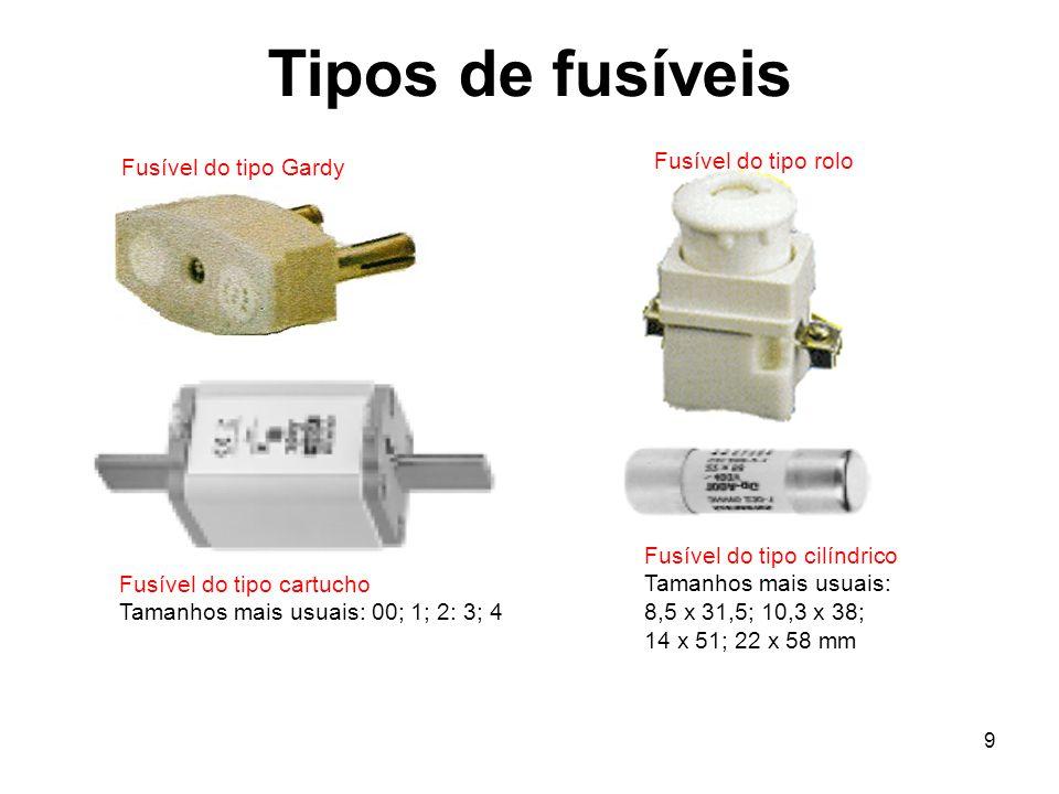 9 Tipos de fusíveis Fusível do tipo Gardy Fusível do tipo cartucho Tamanhos mais usuais: 00; 1; 2: 3; 4 Fusível do tipo rolo Fusível do tipo cilíndric