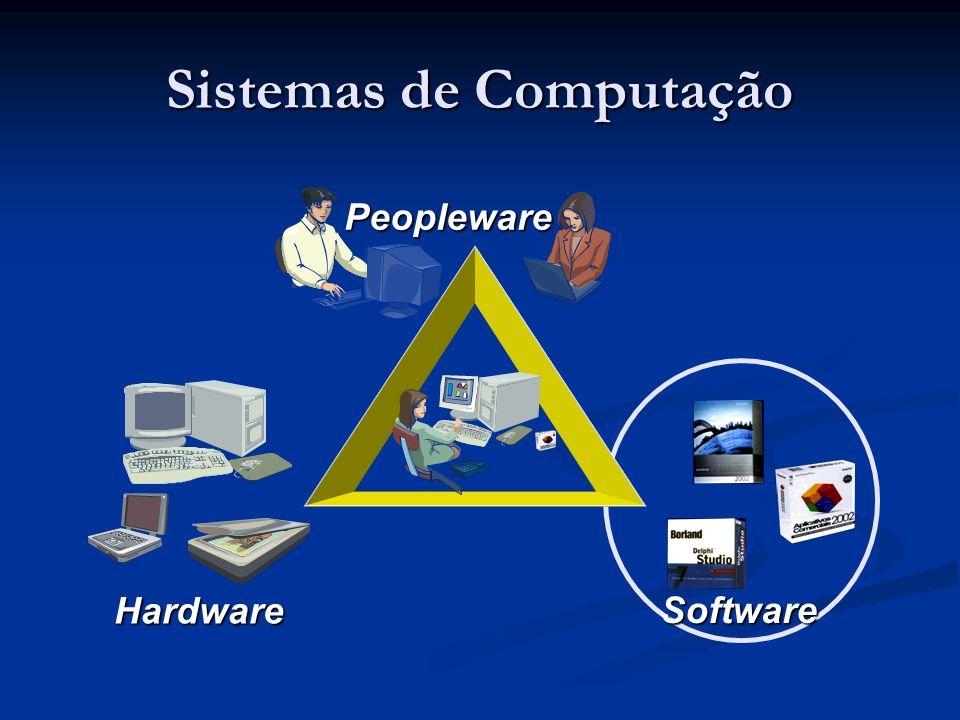 Software Utilitário Tipos comuns: Tipos comuns: Programas de desfragmentação de arquivos; Programas de desfragmentação de arquivos; Ex.: Speed Disk, Compress, Defrag; Ex.: Speed Disk, Compress, Defrag; Antivírus; Antivírus; Ex.: Norton, McAfee, Avast, AVG; Ex.: Norton, McAfee, Avast, AVG; Compactadores de arquivos ou discos; Compactadores de arquivos ou discos; Ex.: WinZIP, WinRAR, PKZIP; Ex.: WinZIP, WinRAR, PKZIP; Programas para gerenciamento de memória; Programas para gerenciamento de memória; Ex.: PC Booster; Ex.: PC Booster;