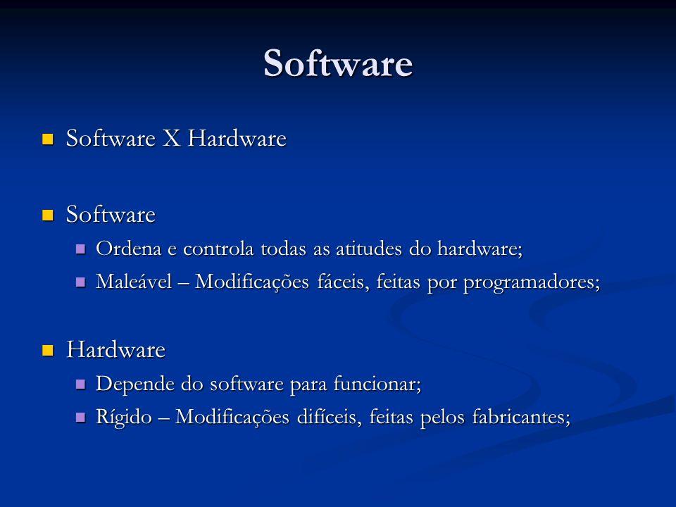 Software Instruções eletrônicas que em geral residem em um meio de armazenamento; Instruções eletrônicas que em geral residem em um meio de armazenamento; Um conjunto específico destas instruções é chamado programa; Um conjunto específico destas instruções é chamado programa;