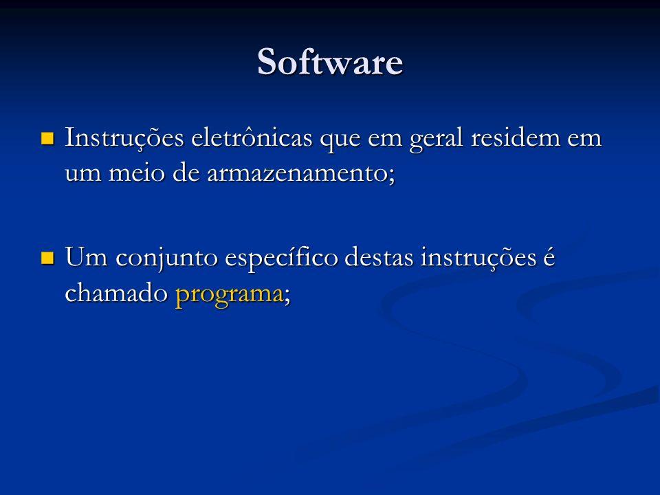 Software Categorias de Software: Categorias de Software: Software básico Software básico Sistema operacional Sistema operacional Software utilitário Software utilitário Software aplicativo Software aplicativo Software de linguagem Software de linguagem SOFTWARE DO SISTEMA SOFTWAREAPLICATIVO