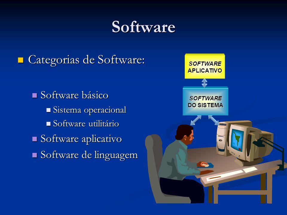 Sistemas Operacionais O sistema operacional é software: um conjunto de rotinas executadas pelo processador para facilitar o acesso aos componentes de hardware, gerenciando também o uso do sistema de computação (hardware+software); O sistema operacional é software: um conjunto de rotinas executadas pelo processador para facilitar o acesso aos componentes de hardware, gerenciando também o uso do sistema de computação (hardware+software);