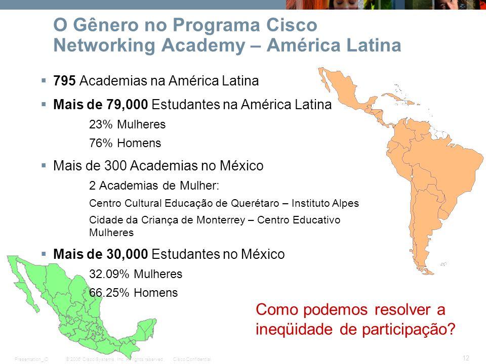 © 2006 Cisco Systems, Inc. All rights reserved.Cisco ConfidentialPresentation_ID 12 O Gênero no Programa Cisco Networking Academy – América Latina 795