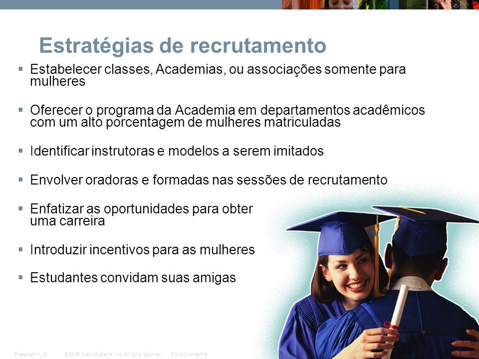© 2006 Cisco Systems, Inc. All rights reserved.Cisco ConfidentialPresentation_ID 17 Estratégias de recrutamento Estabelecer classes, Academias, ou ass