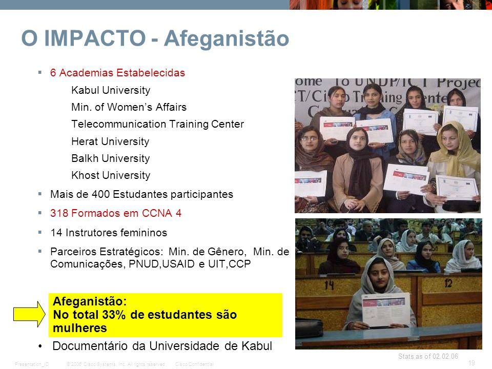 © 2006 Cisco Systems, Inc. All rights reserved.Cisco ConfidentialPresentation_ID 19 O IMPACTO - Afeganistão 6 Academias Estabelecidas Kabul University