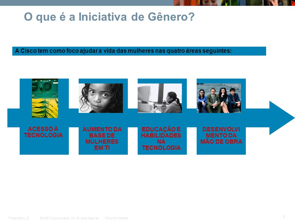 © 2006 Cisco Systems, Inc. All rights reserved.Cisco ConfidentialPresentation_ID 7 O que é a Iniciativa de Gênero? A Cisco tem como foco ajudar a vida