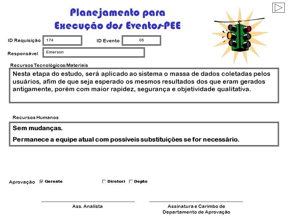 Planejamento para Execução dos Eventos- PEE ID Requisição 174 ID Evento 04 Ass. AnalistaAssinatura e Carimbo de Departamento de Aprovação Recursos Tec