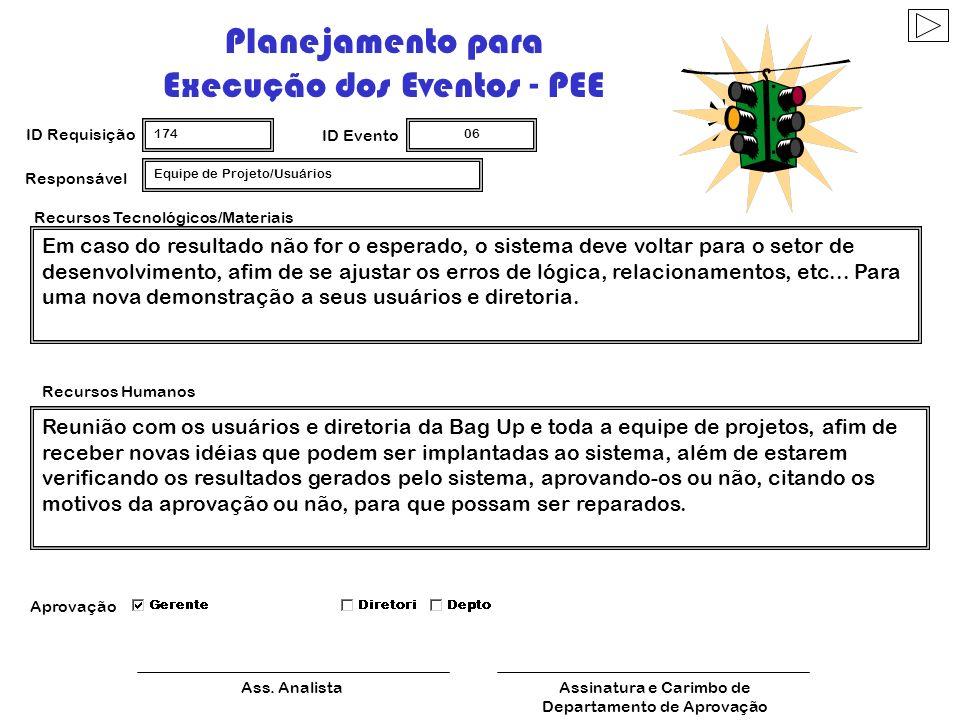 Planejamento para Execução dos Eventos-PEE ID Requisição 174 ID Evento 05 Ass. AnalistaAssinatura e Carimbo de Departamento de Aprovação Recursos Tecn
