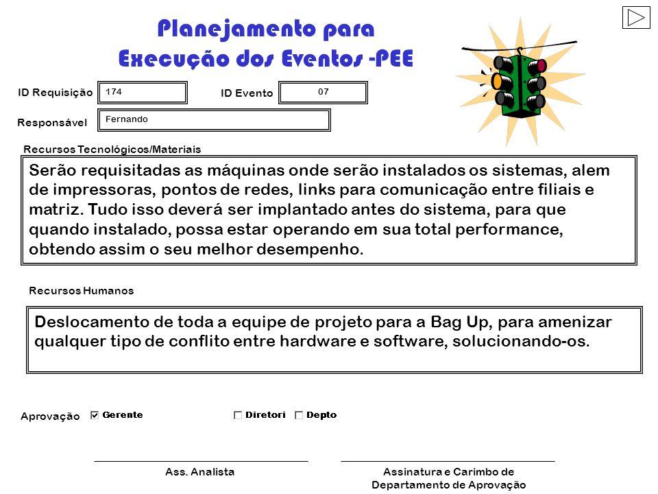 Planejamento para Execução dos Eventos - PEE ID Requisição 174 ID Evento 06 Ass. AnalistaAssinatura e Carimbo de Departamento de Aprovação Recursos Te