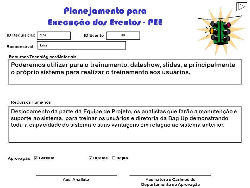 Planejamento para Execução dos Eventos -PEE ID Requisição 174 ID Evento 07 Ass. AnalistaAssinatura e Carimbo de Departamento de Aprovação Recursos Tec