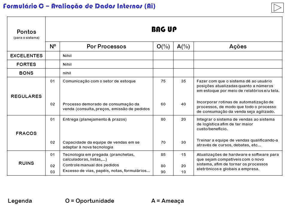 Formulário B – Levantamento de Dados Externos - Ações Ações a serem tomadas perante Oportunidades e Ameaças OPORTUNIDADES NO MERCADO NºAMEAÇAS NO MERC