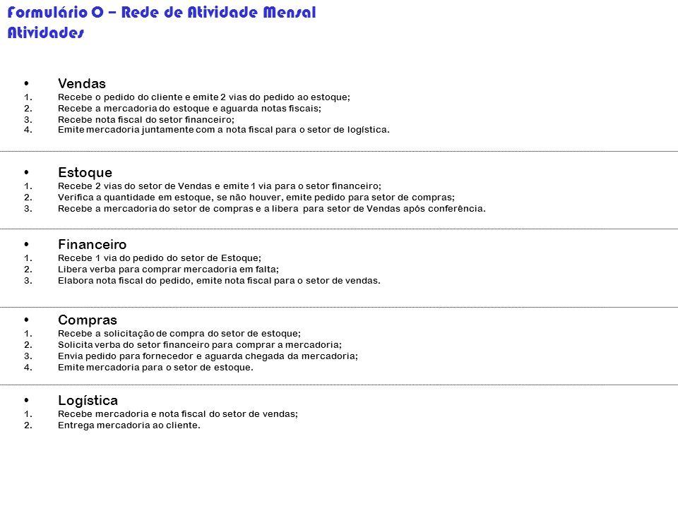 Formulário O – Rede de Atividade Mensal Mês de Março/20XX – conforme detalhamento no quadro seguinte. 12345 VENDAS ESTOQUE FINANCEIRO COMPRAS LOGÍSTIC