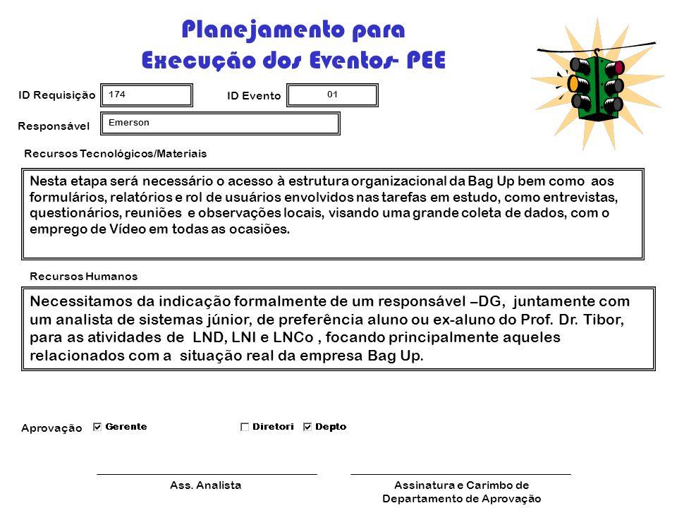 Planejamento para Execução dos Eventos- PEE ID Requisição 174 ID Evento 01 Ass.