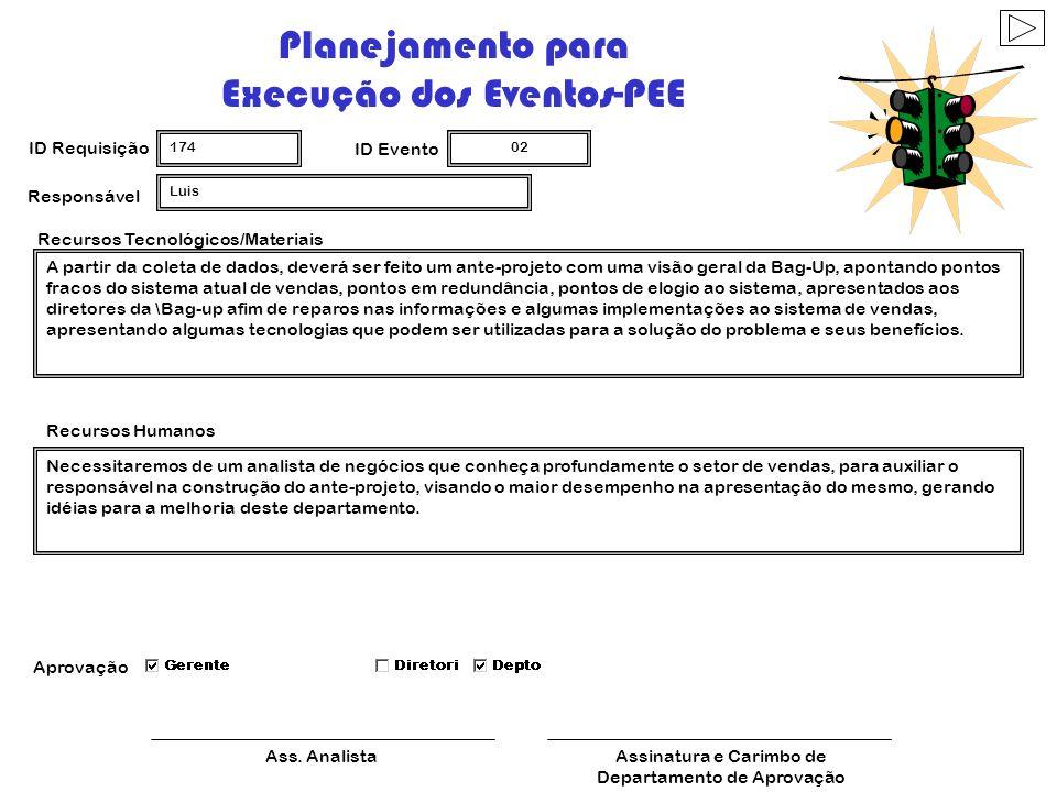 Planejamento para Execução dos Eventos- PEE ID Requisição 174 ID Evento 01 Ass. AnalistaAssinatura e Carimbo de Departamento de Aprovação Recursos Tec
