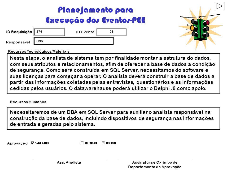Planejamento para Execução dos Eventos-PEE ID Requisição 174 ID Evento 02 Ass. AnalistaAssinatura e Carimbo de Departamento de Aprovação Recursos Tecn