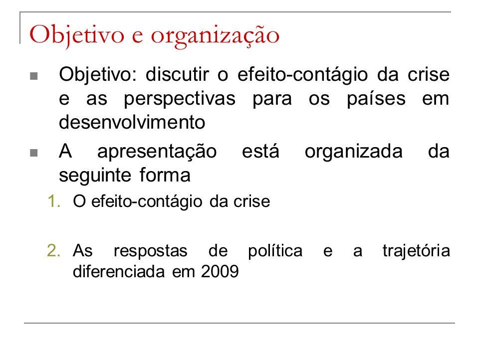 Objetivo e organização Objetivo: discutir o efeito-contágio da crise e as perspectivas para os países em desenvolvimento A apresentação está organizad