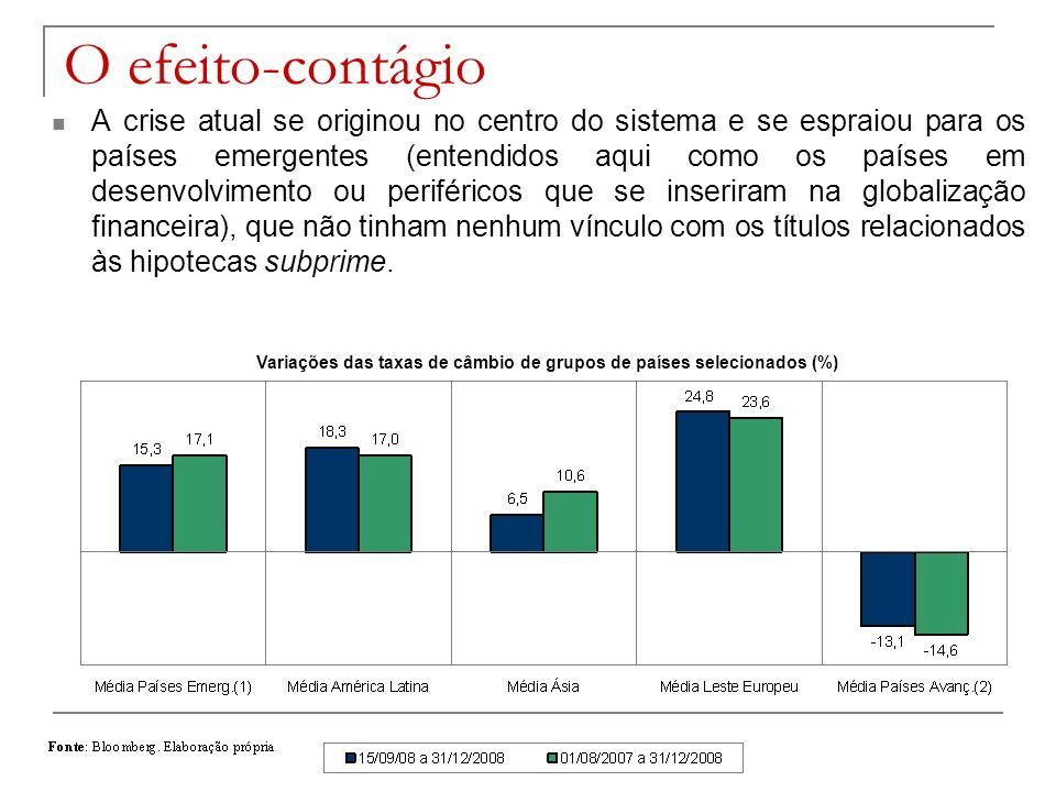 A inserção diferenciada na economia mundial na fase de boom Emissões brutas pelas economias emergentes - US$ bilhões