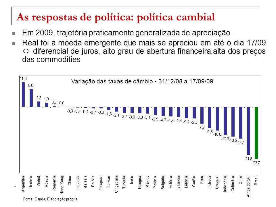 As respostas de política: política cambial Em 2009, trajetória praticamente generalizada de apreciação Real foi a moeda emergente que mais se apreciou