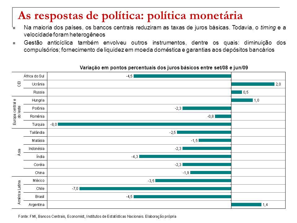 As respostas de política: política monetária Na maioria dos países, os bancos centrais reduziram as taxas de juros básicas. Todavia, o timing e a velo