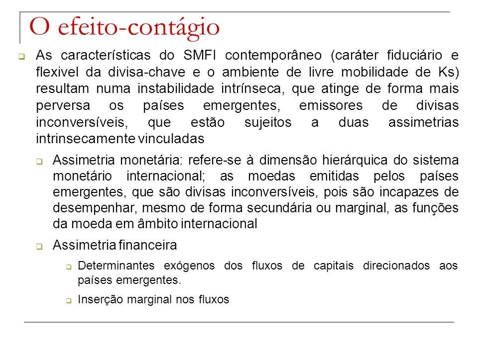 Acumulação de reservas – US$ bilhões Fonte: FMI, World Economic Outlook, April 2009 A inserção diferenciada na economia mundial na fase de boom