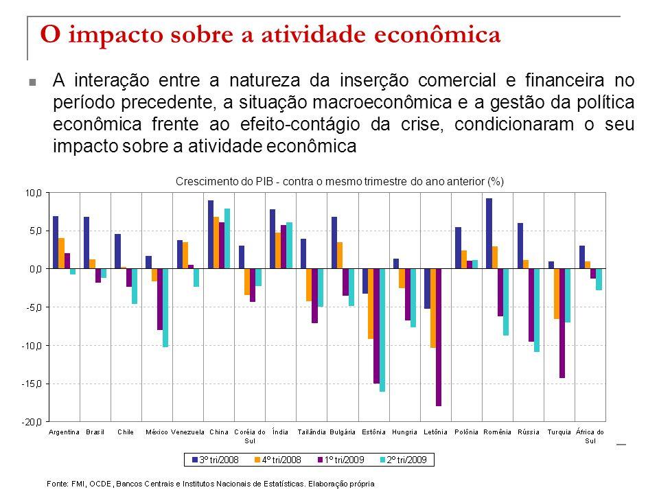 O impacto sobre a atividade econômica A interação entre a natureza da inserção comercial e financeira no período precedente, a situação macroeconômica