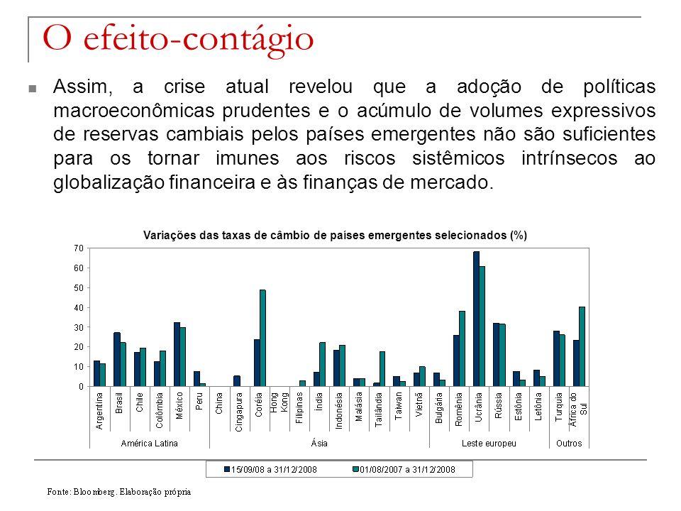 As respostas de política: política monetária Na maioria dos países, os bancos centrais reduziram as taxas de juros básicas.