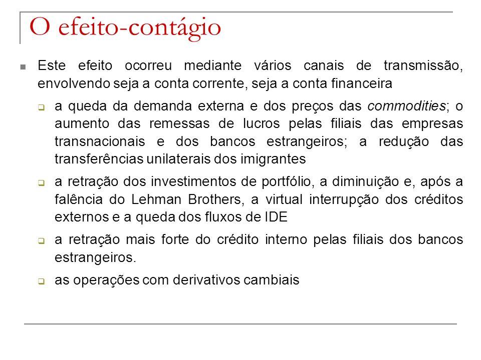 Este efeito ocorreu mediante vários canais de transmissão, envolvendo seja a conta corrente, seja a conta financeira a queda da demanda externa e dos