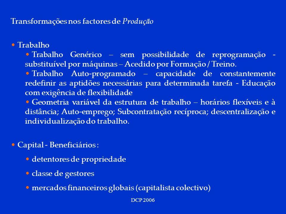 DCP 2006 Transformações nos factores de Produção Trabalho Trabalho Genérico – sem possibilidade de reprogramação - substituível por máquinas – Acedido