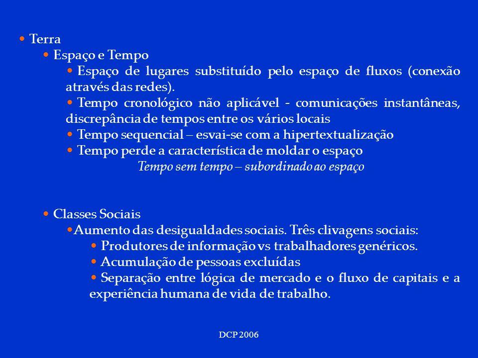 DCP 2006 Terra Espaço e Tempo Espaço de lugares substituído pelo espaço de fluxos (conexão através das redes). Tempo cronológico não aplicável - comun