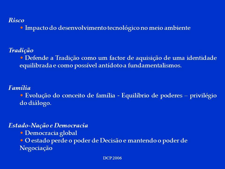 DCP 2006 Risco Impacto do desenvolvimento tecnológico no meio ambiente Tradição Defende a Tradição como um factor de aquisição de uma identidade equil