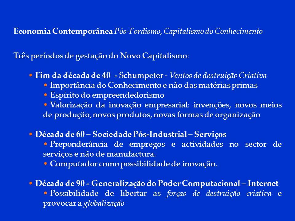 DCP 2006 Economia Contemporânea Pós-Fordismo, Capitalismo do Conhecimento Três períodos de gestação do Novo Capitalismo: Fim da década de 40 - Schumpe