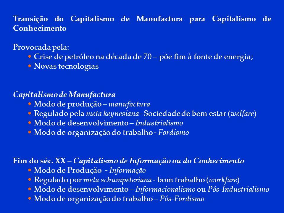 DCP 2006 Transição do Capitalismo de Manufactura para Capitalismo de Conhecimento Provocada pela: Crise de petróleo na década de 70 – põe fim à fonte