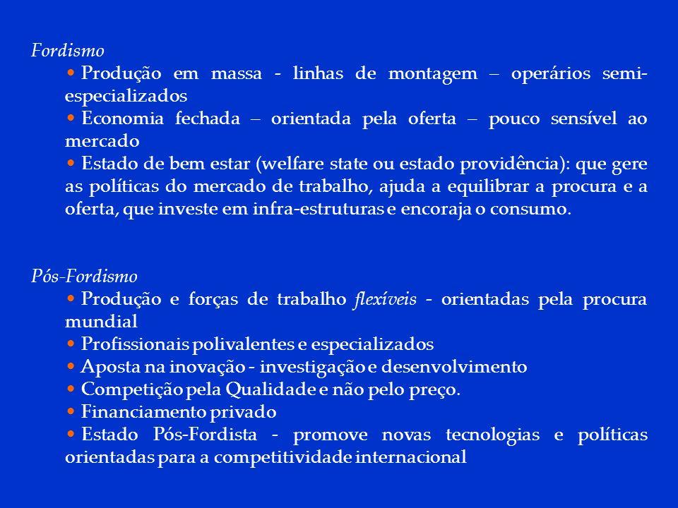 DCP 2006 Fordismo Produção em massa - linhas de montagem – operários semi- especializados Economia fechada – orientada pela oferta – pouco sensível ao
